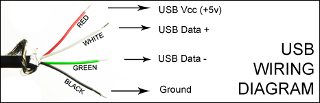 wiring diagram for usb wiring image wiring diagram usb cord wire diagram usb image wiring diagram on wiring diagram for usb
